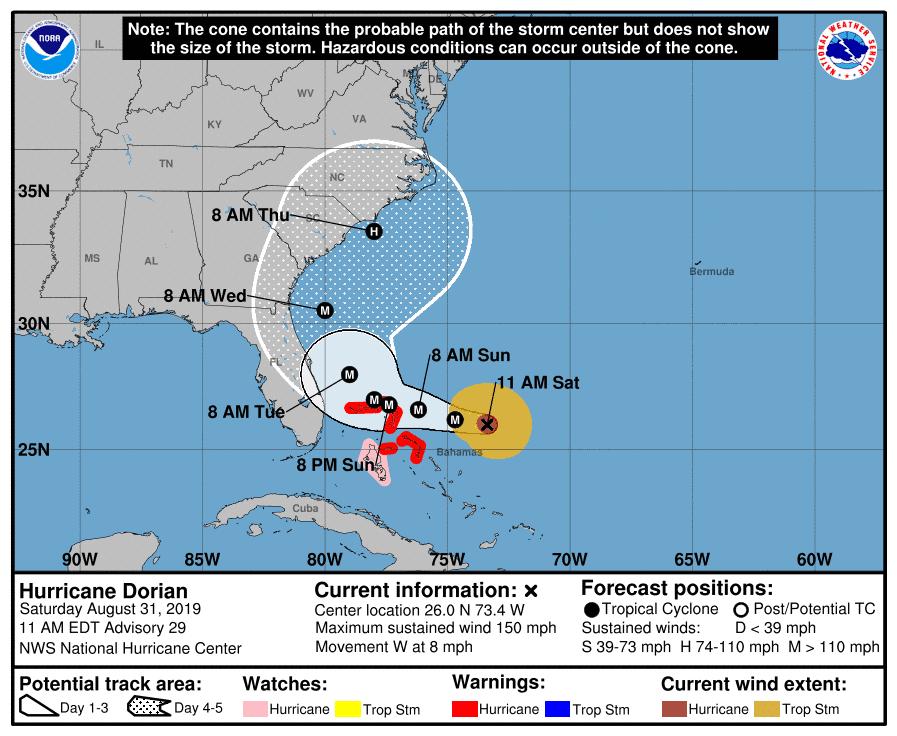 Hurricane Dorian Cone